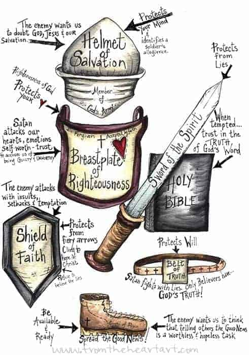 Armor of God with explanation of each
